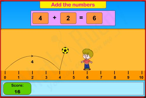 Put the Kid in the Right Place on the Number Line to Catch the Ball