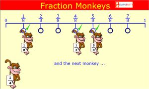 Fraction Monkeys