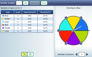Online spinner with results table